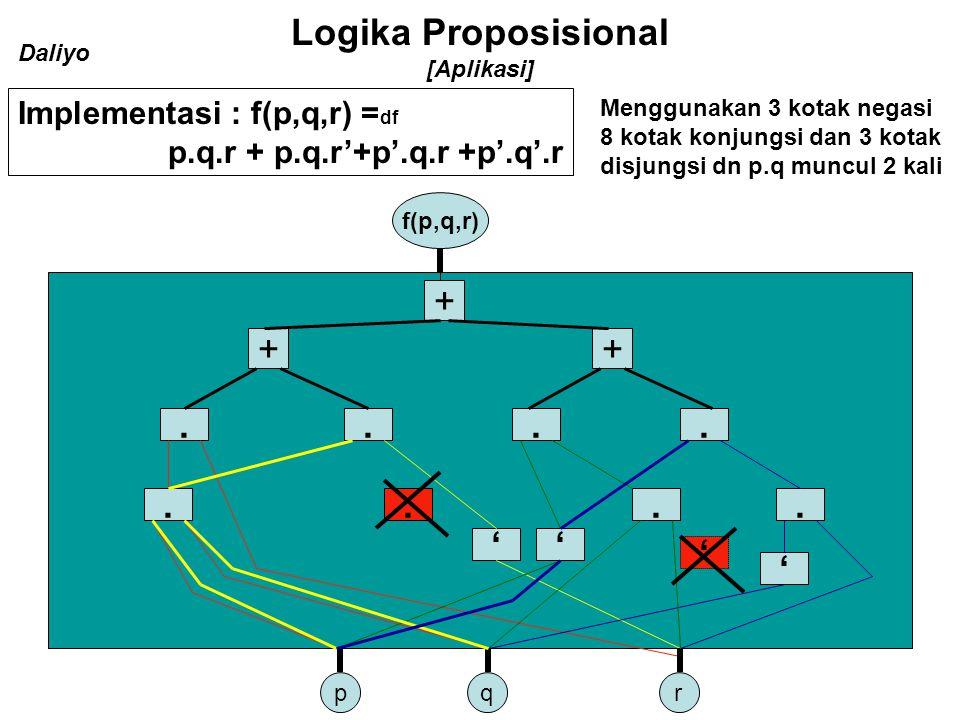 Logika Proposisional [Aplikasi] Implementasi : f(p,q,r) = df p.q.r + p.q.r'+p'.q.r +p'.q'.r Menggunakan 3 kotak negasi 8 kotak konjungsi dan 3 kotak d