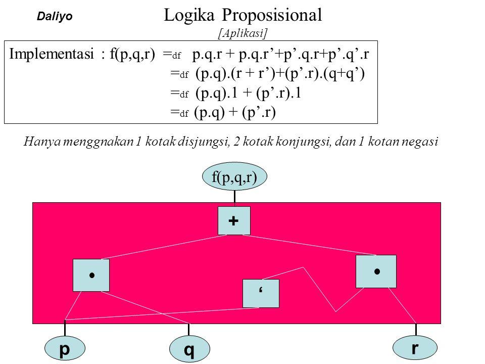 Logika Proposisional [Aplikasi] Daliyo Implementasi : f(p,q,r) = df p.q.r + p.q.r'+p'.q.r+p'.q'.r = df (p.q).(r + r')+(p'.r).(q+q') = df (p.q).1 + (p'