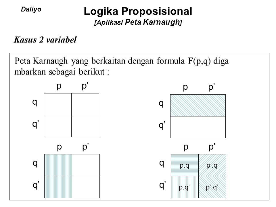 Logika Proposisional [Aplikasi Peta Karnaugh ] Kasus 2 variabel Peta Karnaugh yang berkaitan dengan formula F(p,q) diga mbarkan sebagai berikut : p p'