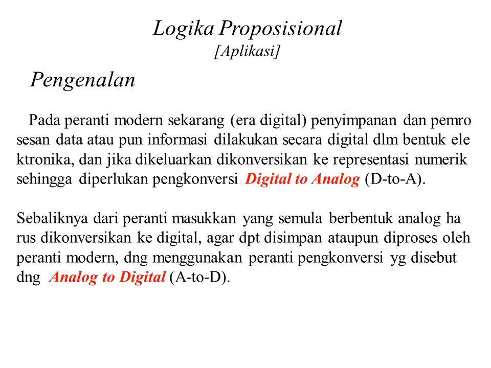Logika Proposisional [Aplikasi] Pengenalan Pada peranti modern sekarang (era digital) penyimpanan dan pemro sesan data atau pun informasi dilakukan se
