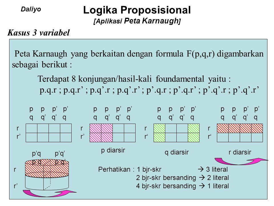 Logika Proposisional [Aplikasi Peta Karnaugh ] Kasus 3 variabel Peta Karnaugh yang berkaitan dengan formula F(p,q,r) digambarkan sebagai berikut : Ter