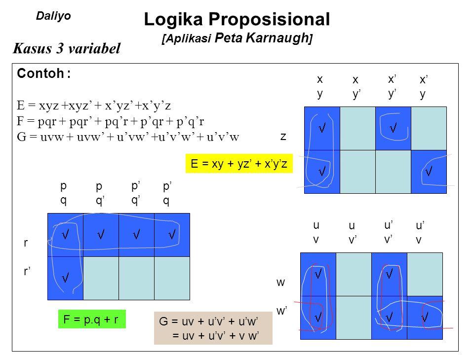 Logika Proposisional [Aplikasi Peta Karnaugh ] Kasus 3 variabel Contoh : E = xyz +xyz' + x'yz' +x'y'z F = pqr + pqr' + pq'r + p'qr + p'q'r G = uvw + u