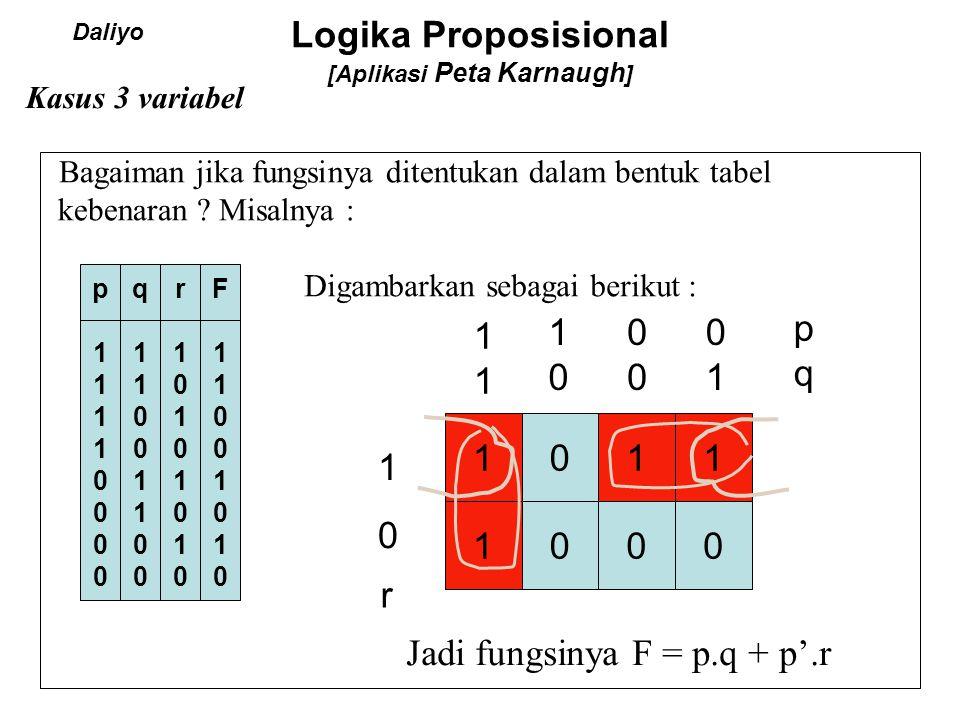 Logika Proposisional [Aplikasi Peta Karnaugh ] Kasus 3 variabel Bagaiman jika fungsinya ditentukan dalam bentuk tabel kebenaran ? Misalnya : p11110000
