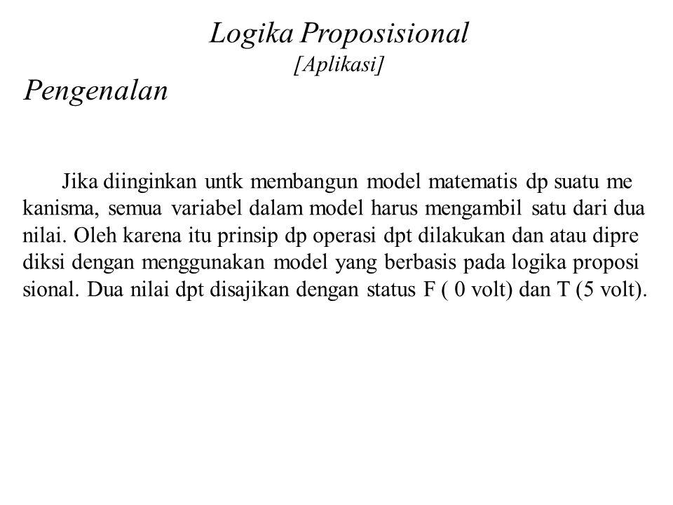 Logika Proposisional [Aplikasi] Pengenalan Jika diinginkan untk membangun model matematis dp suatu me kanisma, semua variabel dalam model harus mengam