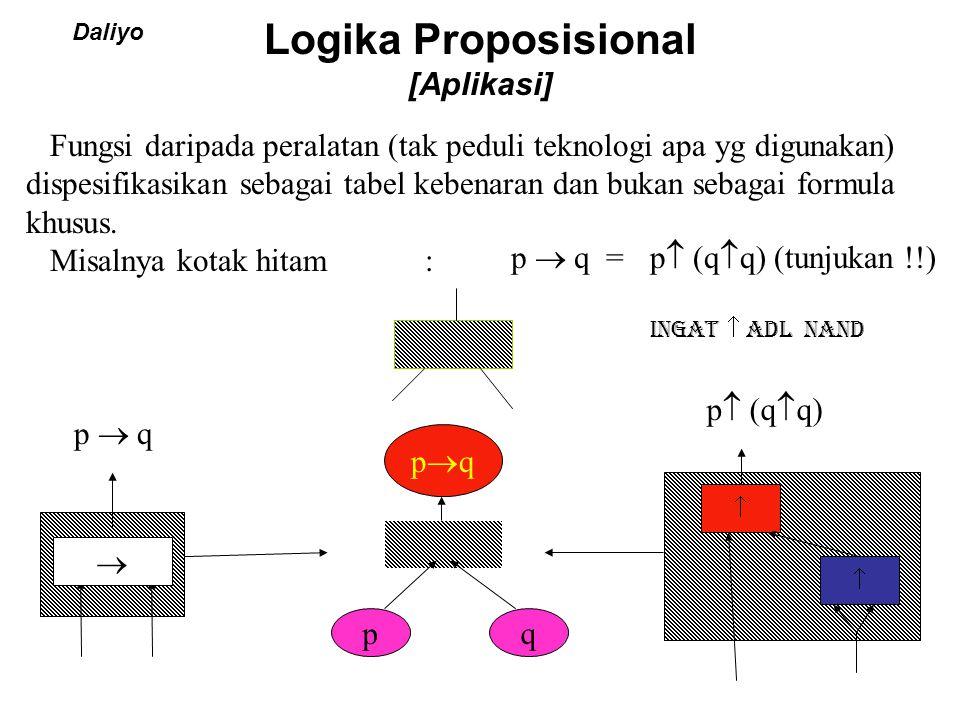   Logika Proposisional [Aplikasi] Daliyo pq pqpq Fungsi daripada peralatan (tak peduli teknologi apa yg digunakan) dispesifikasikan sebagai tabel