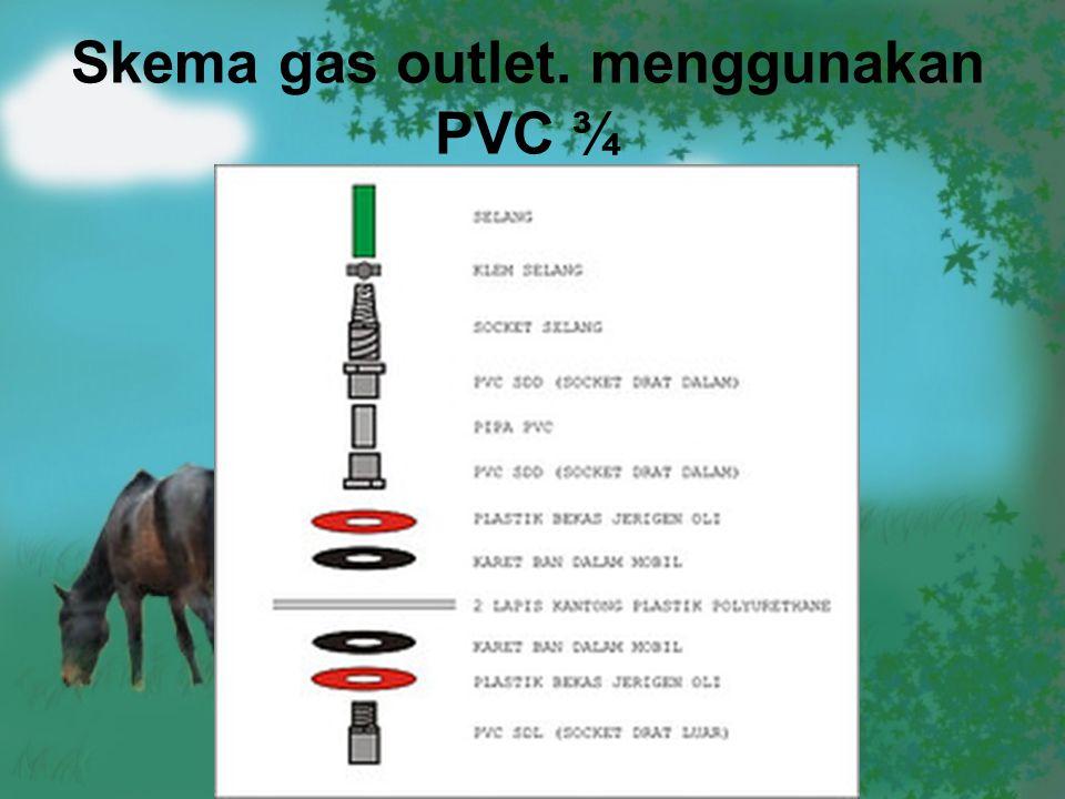 Skema gas outlet. menggunakan PVC ¾