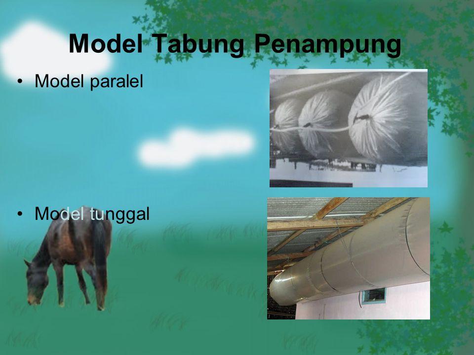 Model Tabung Penampung Model paralel Model tunggal