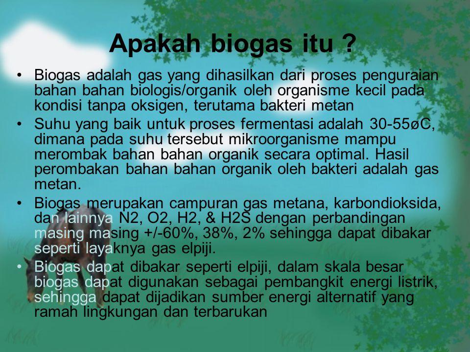 Apakah biogas itu ? Biogas adalah gas yang dihasilkan dari proses penguraian bahan bahan biologis/organik oleh organisme kecil pada kondisi tanpa oksi