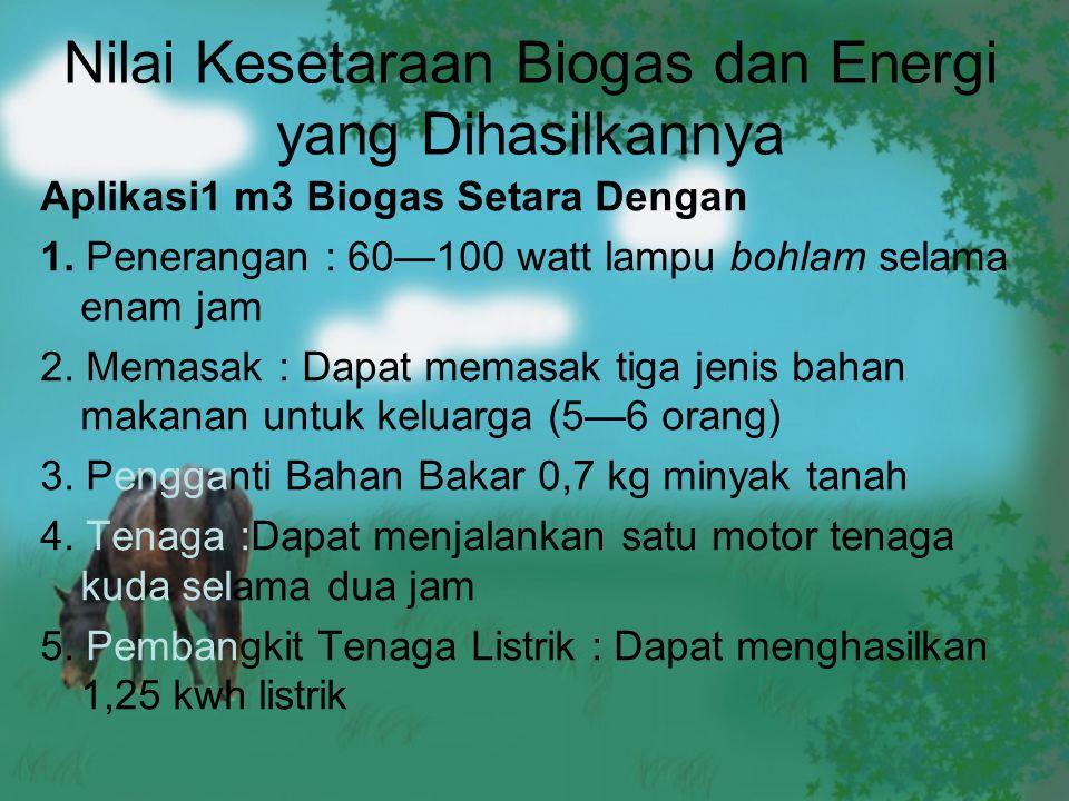 Nilai Kesetaraan Biogas dan Energi yang Dihasilkannya Aplikasi1 m3 Biogas Setara Dengan 1. Penerangan : 60—100 watt lampu bohlam selama enam jam 2. Me