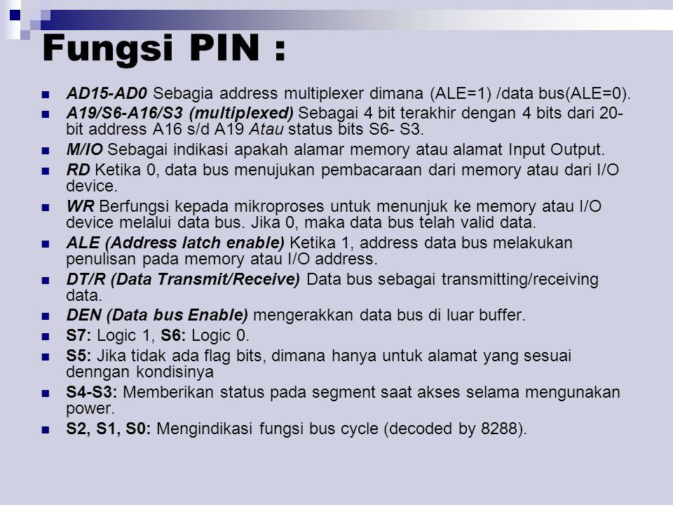 Fungsi PIN : AD15-AD0 Sebagia address multiplexer dimana (ALE=1) /data bus(ALE=0). A19/S6-A16/S3 (multiplexed) Sebagai 4 bit terakhir dengan 4 bits da