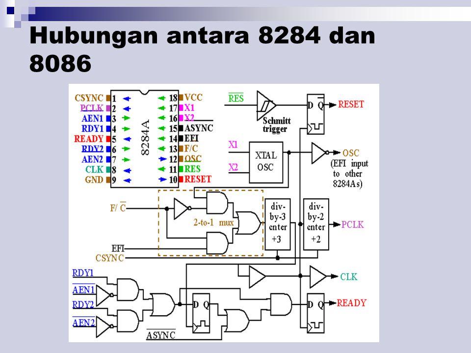 Hubungan antara 8284 dan 8086