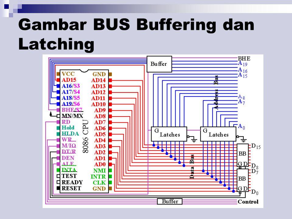 Gambar BUS Buffering dan Latching