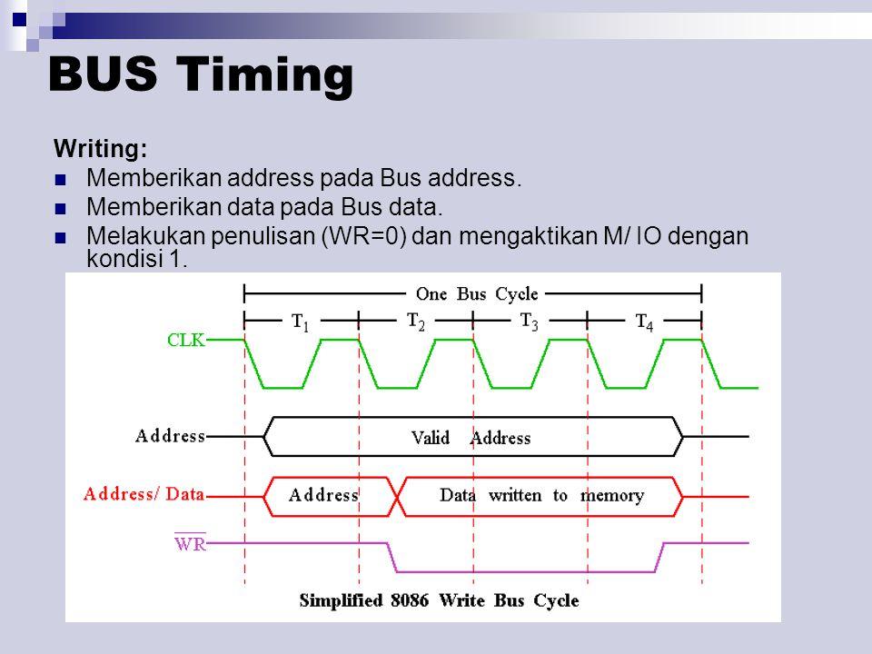 BUS Timing Writing: Memberikan address pada Bus address. Memberikan data pada Bus data. Melakukan penulisan (WR=0) dan mengaktikan M/ IO dengan kondis