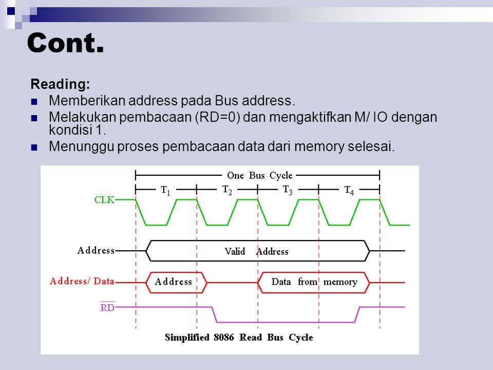 Cont. Reading: Memberikan address pada Bus address. Melakukan pembacaan (RD=0) dan mengaktifkan M/ IO dengan kondisi 1. Menunggu proses pembacaan data