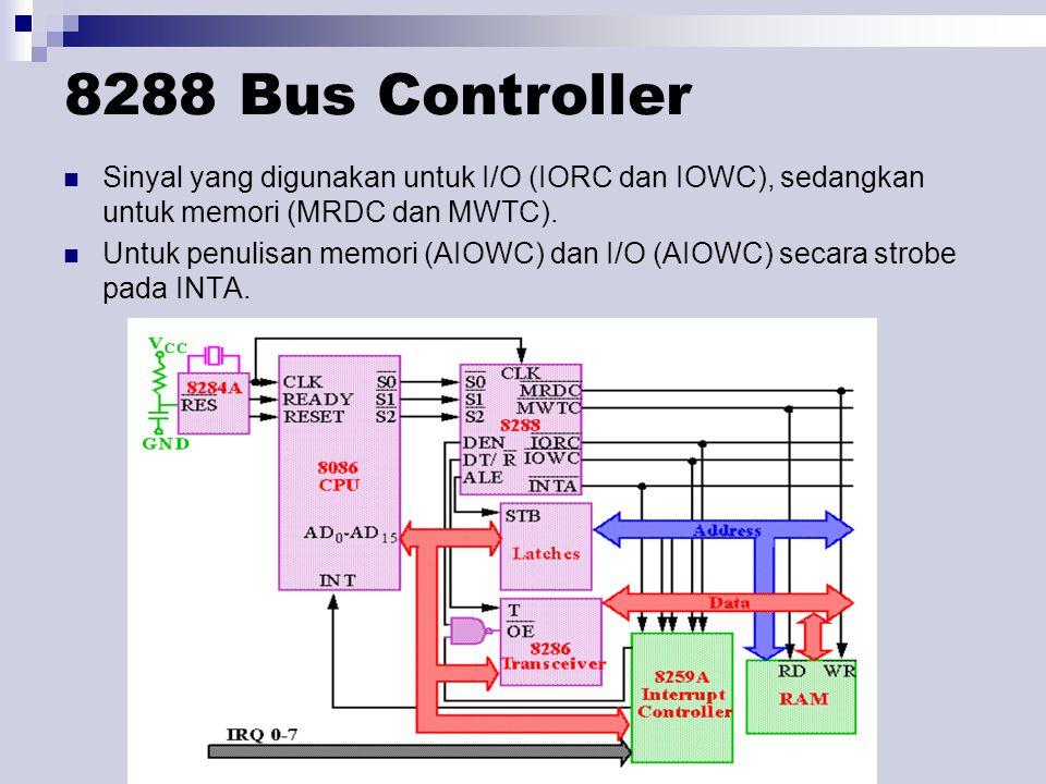 8288 Bus Controller Sinyal yang digunakan untuk I/O (IORC dan IOWC), sedangkan untuk memori (MRDC dan MWTC). Untuk penulisan memori (AIOWC) dan I/O (A