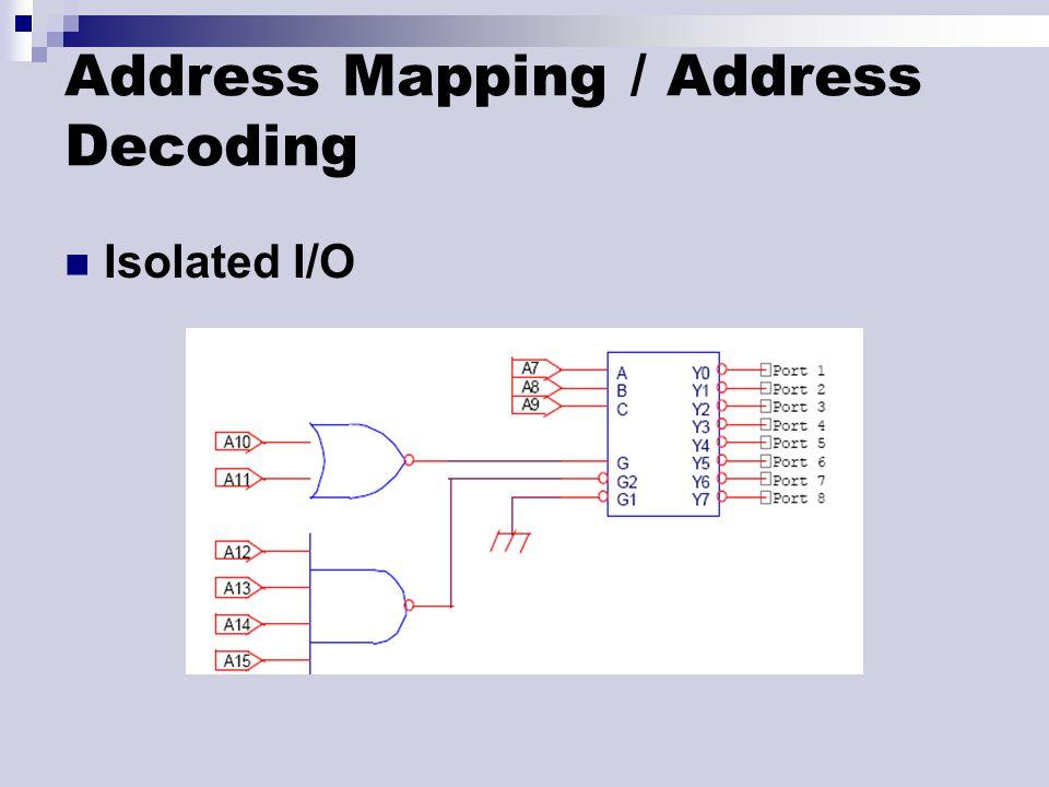 Address Mapping / Address Decoding Isolated I/O