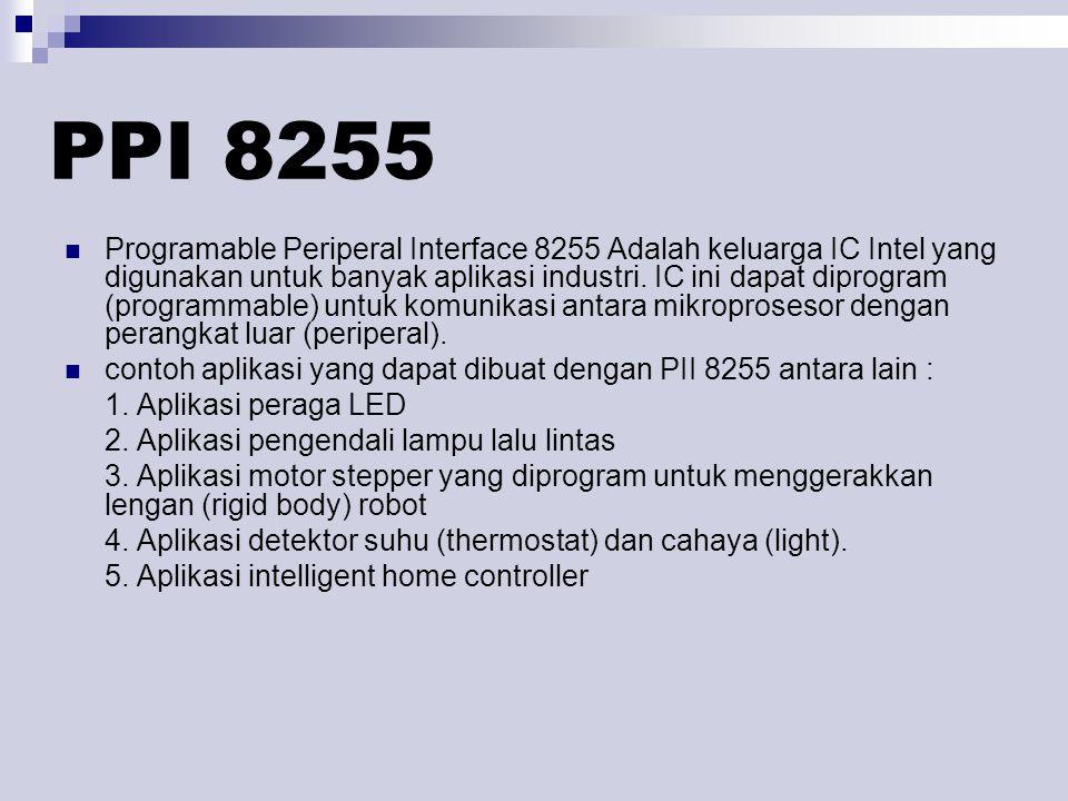 Programable Periperal Interface 8255 Adalah keluarga IC Intel yang digunakan untuk banyak aplikasi industri.