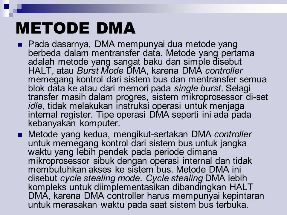 METODE DMA Pada dasarnya, DMA mempunyai dua metode yang berbeda dalam mentransfer data. Metode yang pertama adalah metode yang sangat baku dan simple