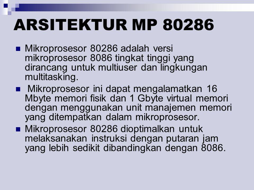 Mikroprosesor 80286 adalah versi mikroprosesor 8086 tingkat tinggi yang dirancang untuk multiuser dan lingkungan multitasking. Mikroprosesor ini dapat