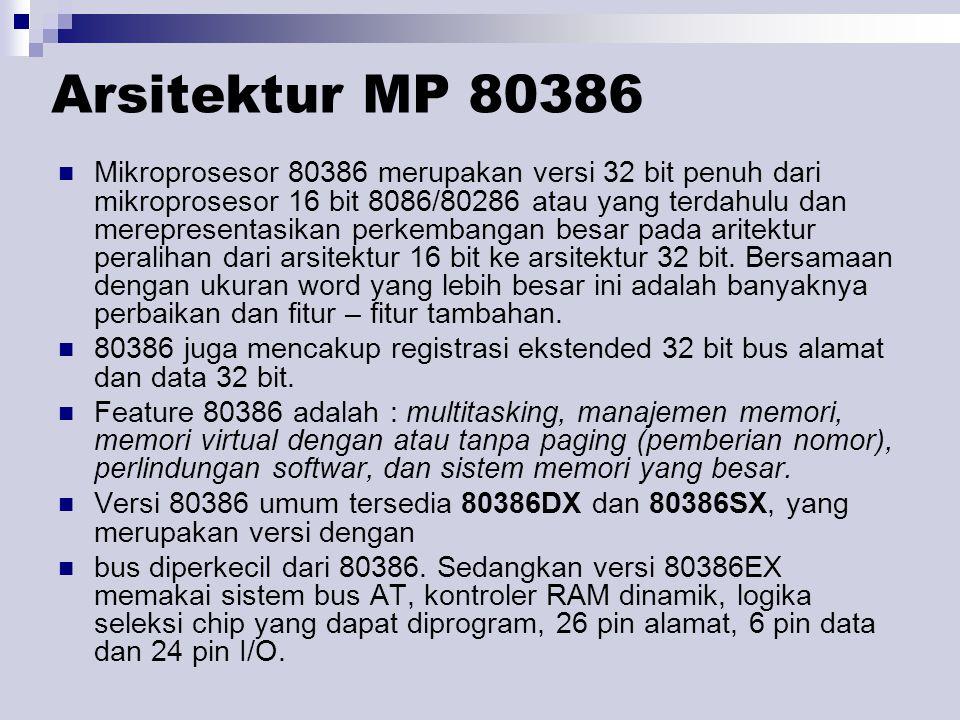 Mikroprosesor 80386 merupakan versi 32 bit penuh dari mikroprosesor 16 bit 8086/80286 atau yang terdahulu dan merepresentasikan perkembangan besar pada aritektur peralihan dari arsitektur 16 bit ke arsitektur 32 bit.