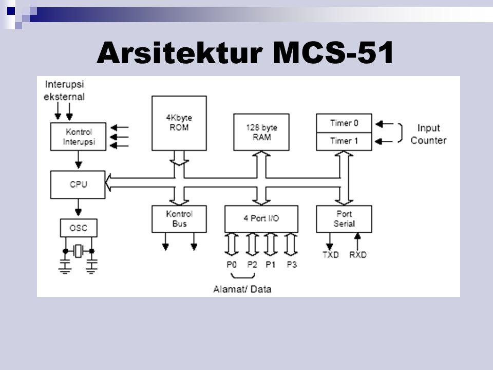 Arsitektur MCS-51