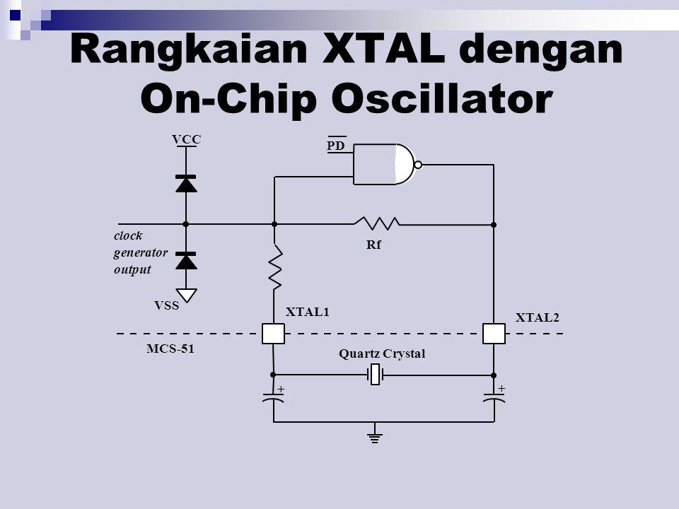 Rangkaian XTAL dengan On-Chip Oscillator
