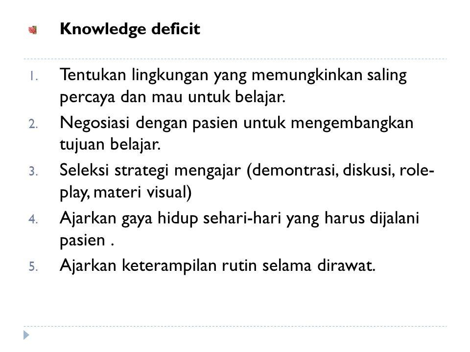 Knowledge deficit 1. Tentukan lingkungan yang memungkinkan saling percaya dan mau untuk belajar. 2. Negosiasi dengan pasien untuk mengembangkan tujuan