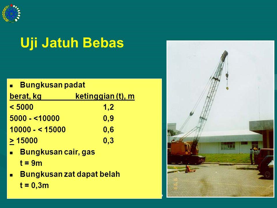 PDL.PR.TY.PPR.00.U06.BP Uji Jatuh Bebas Bungkusan padat berat, kgketinggian (t), m < 50001,2 5000 - <100000,9 10000 - < 150000,6 > 150000,3 Bungkusan cair, gas t = 9m Bungkusan zat dapat belah t = 0,3m