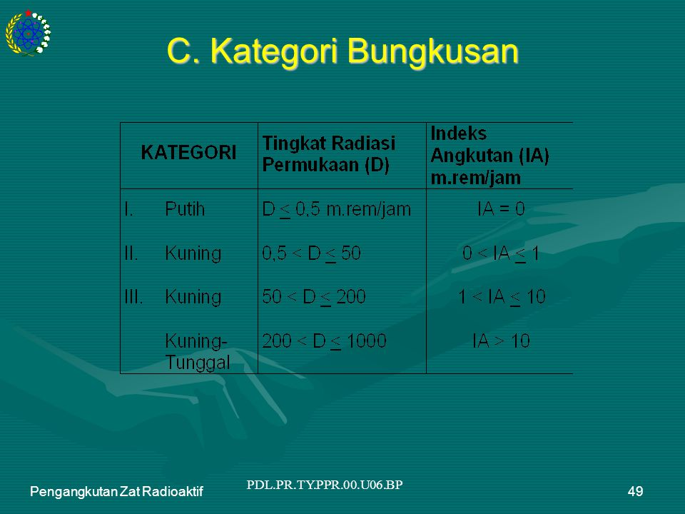 PDL.PR.TY.PPR.00.U06.BP Pengangkutan Zat Radioaktif49 C. Kategori Bungkusan