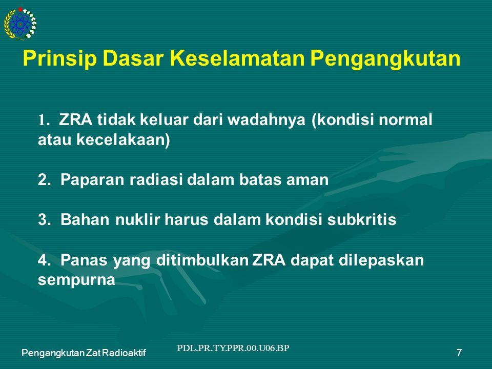 PDL.PR.TY.PPR.00.U06.BP Pengangkutan Zat Radioaktif28 e.