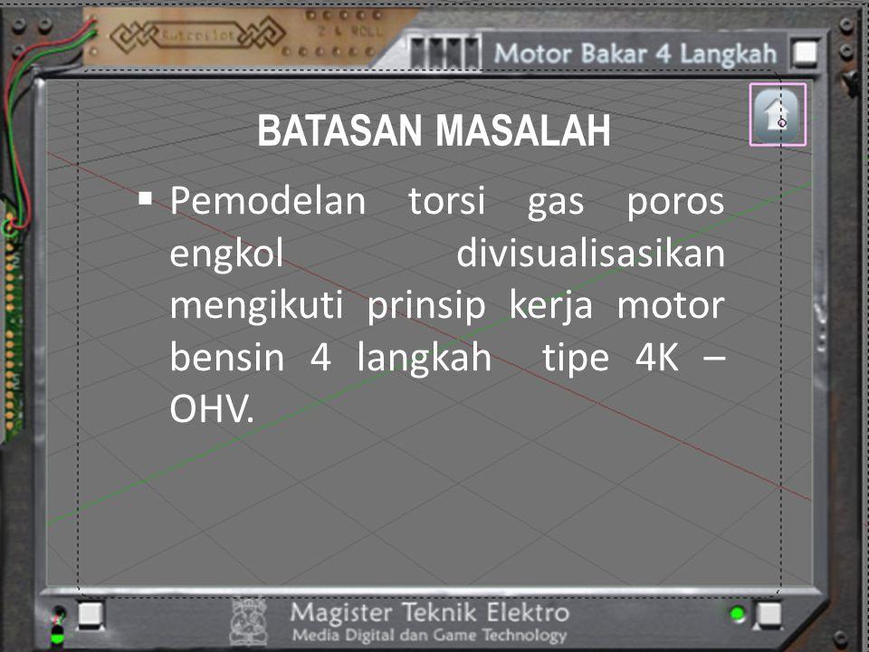 BATASAN MASALAH  Pemodelan torsi gas poros engkol divisualisasikan mengikuti prinsip kerja motor bensin 4 langkah tipe 4K – OHV.