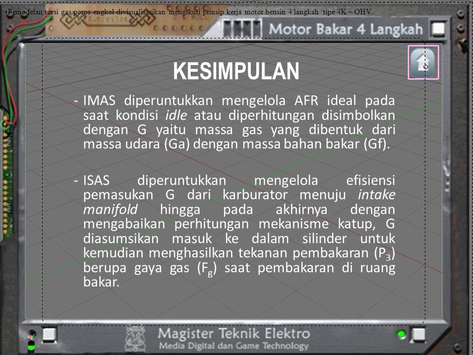 KESIMPULAN -IMAS diperuntukkan mengelola AFR ideal pada saat kondisi idle atau diperhitungan disimbolkan dengan G yaitu massa gas yang dibentuk dari m
