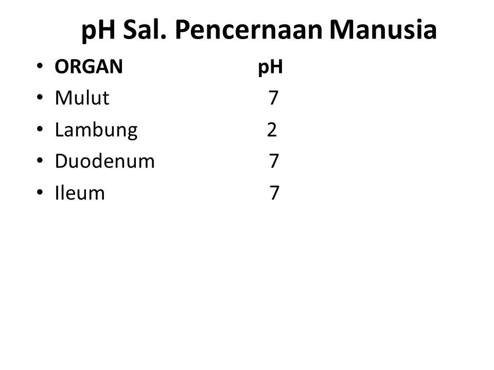pH Sal. Pencernaan Manusia ORGAN pH Mulut 7 Lambung 2 Duodenum 7 Ileum 7