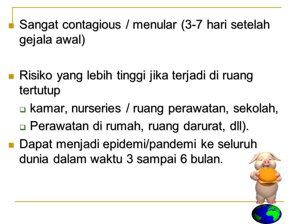 Sangat contagious / menular (3-7 hari setelah gejala awal) Sangat contagious / menular (3-7 hari setelah gejala awal) Risiko yang lebih tinggi jika te