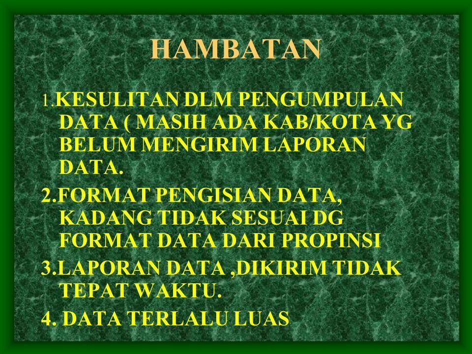 PR0SES KETERSEDIAAN DATA DI PROP.JATIM 1. PERMINTAAN/PENGUMPULAN DATA MELALUI SURAT KE KAB/KOTA TIAP 1 TH SEKALI 2.PENGOLAHAN DATA: MEREKAP DATA YANG