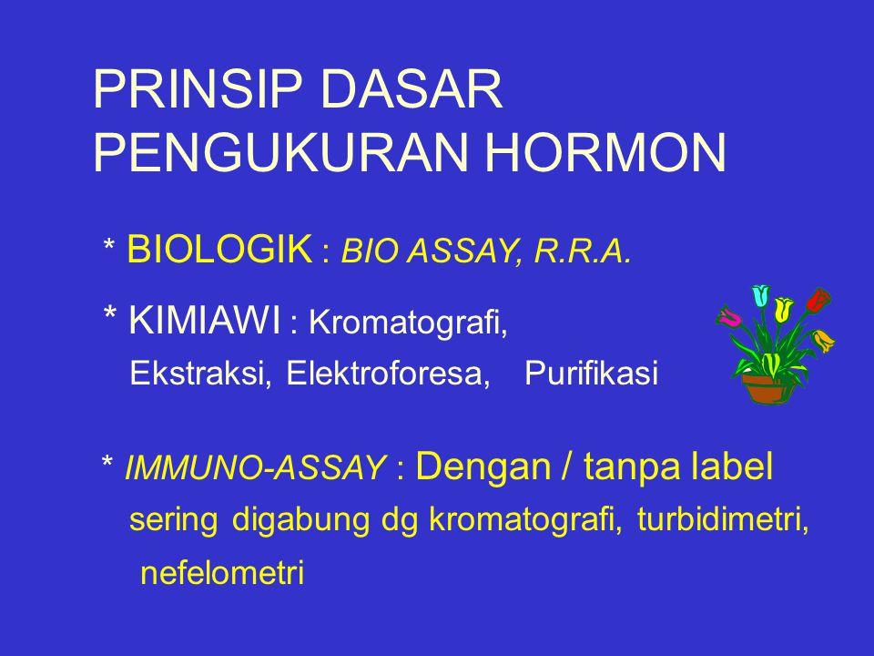 BIOLOGIK : BIO – ASSAY RADIO RECEPTOR ASSAY TIDAK PRAKTIS SENSITIFITAS & SPESIFITAS RENDAH RUMIT DAN MEMBUTUHKAN WAKTU MAHAL MEMERIKSA AKTIFITAS BIOLOGIK