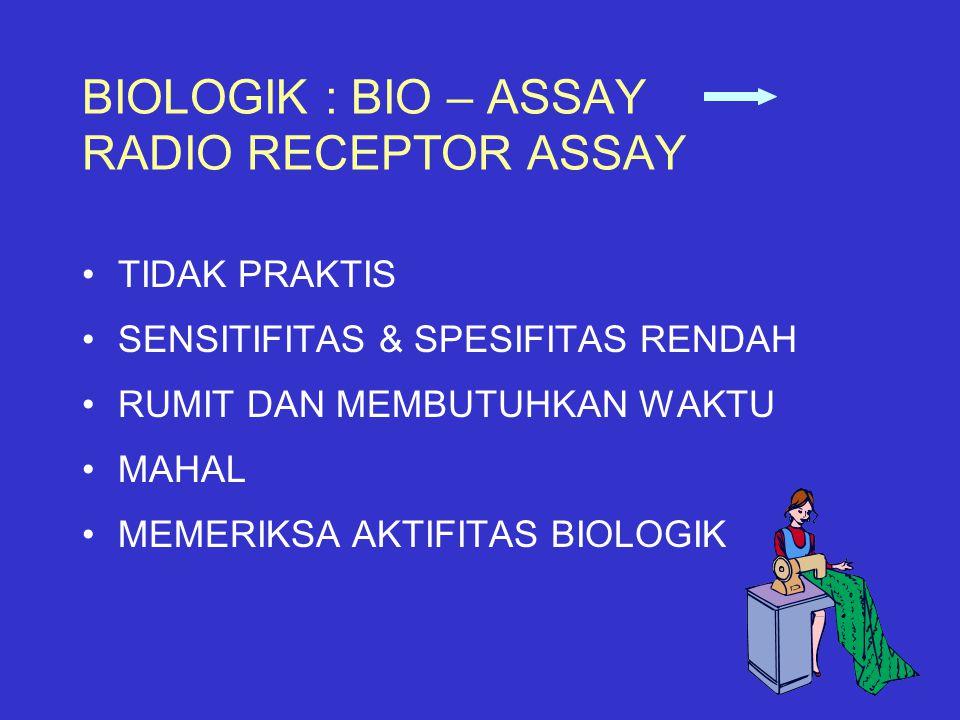 IMMUNO ASSAY BERLABEL 1.RADIO IMMUNO ASSAY ( RIAs) 2.ENZYME IMMUNO ASSAY ( EIA ) HETEROGENUS EIA : ELISA, FIA, ICMA, MEIA HOMOGENUS EIA 3.RADIO RECEPTOR ASSAY ( RRAs ) :  BIOLOGIK / BIO-ASSAY
