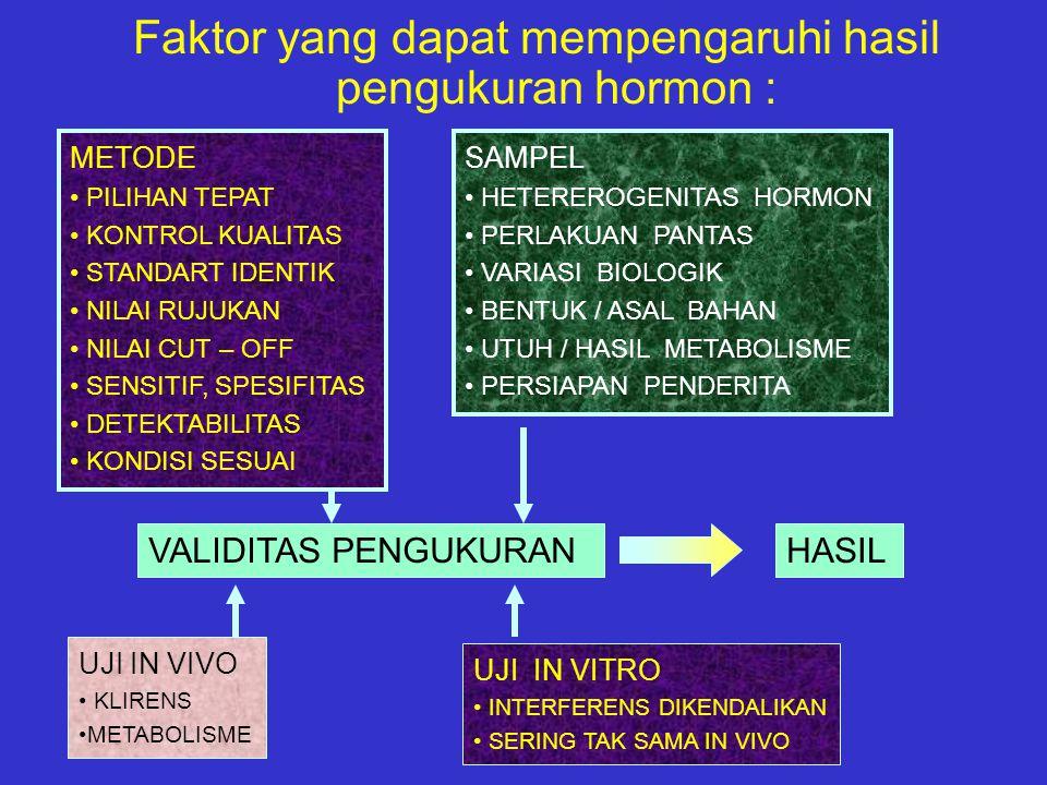 PTH 5 MENIT SEDIKIT DISEKRESI KELENJAR METAB KALSIUM INTAK-PTH : AKTIF 1.6 X NORMAL [ 2 – 2.5 X ] COOH-TER 30 MENIT 80 – 90 % DISEKRESI METABOLITNYA TAK AKTIF FRAGMEN NON 1-84 20 % INTAK-PTH FRAGMEN NON 1-84 55 % INTAK-PTH [ 40 – 60 % ] NH2-TER - < PTH SEKRESI .