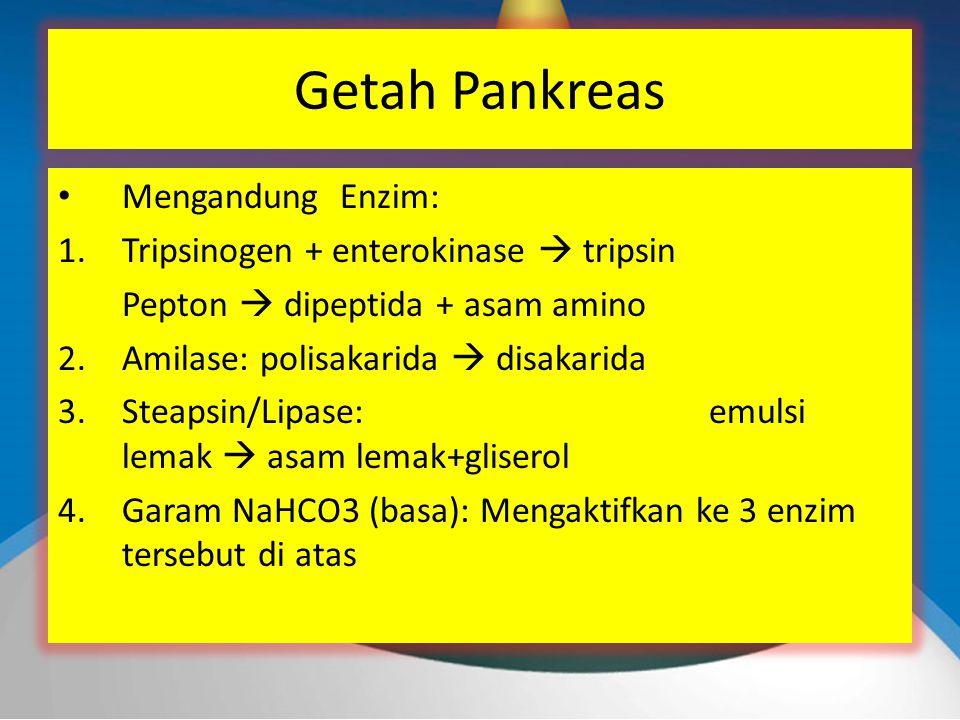 Getah Pankreas Mengandung Enzim: 1.Tripsinogen + enterokinase  tripsin Pepton  dipeptida + asam amino 2.Amilase: polisakarida  disakarida 3.Steapsin/Lipase: emulsi lemak  asam lemak+gliserol 4.Garam NaHCO3 (basa): Mengaktifkan ke 3 enzim tersebut di atas