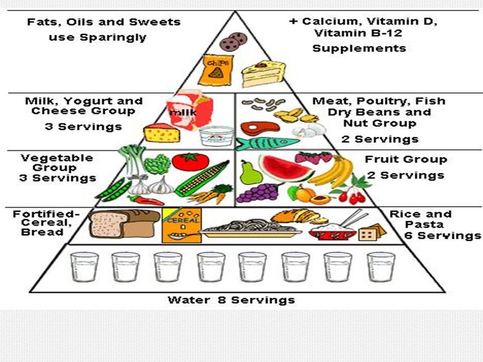 Sumber : dari biji-bijan, umbi, tepung Fungsi : sebagai penghasil energi 1 Gr karbohidrat 9 kkal energi