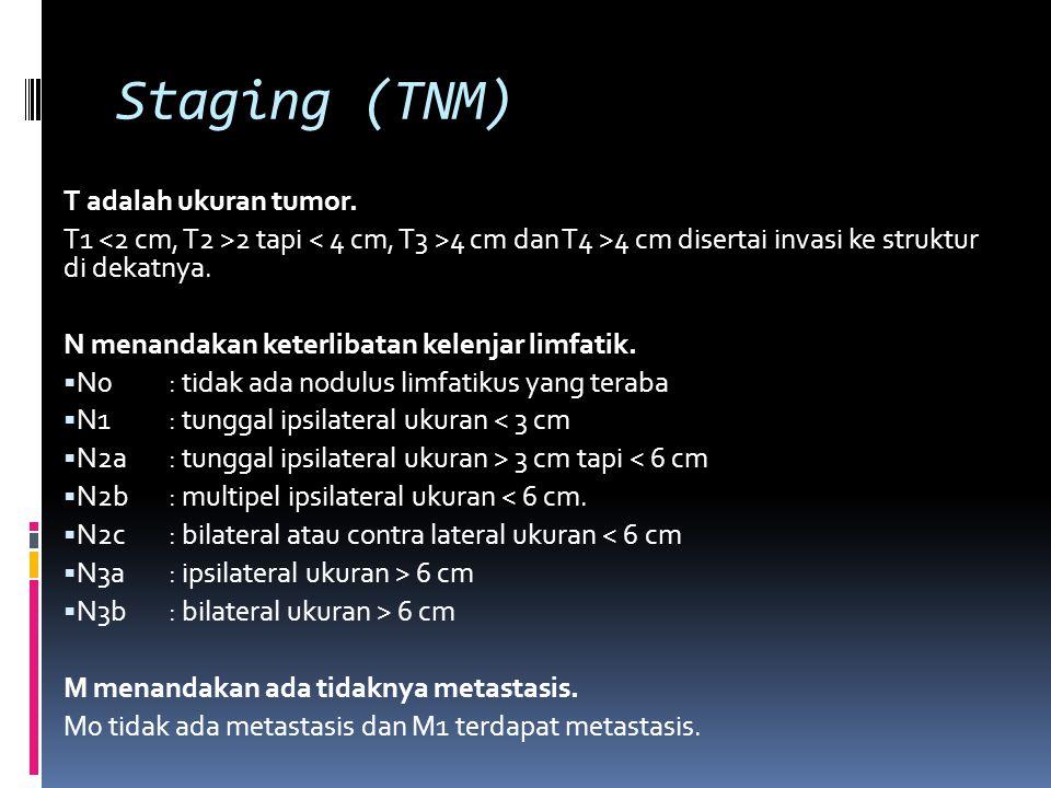 Staging (TNM) T adalah ukuran tumor. T1 2 tapi 4 cm dan T4 >4 cm disertai invasi ke struktur di dekatnya. N menandakan keterlibatan kelenjar limfatik.