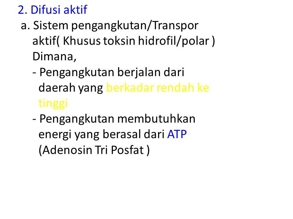 2. Difusi aktif a. Sistem pengangkutan/Transpor aktif( Khusus toksin hidrofil/polar ) Dimana, - Pengangkutan berjalan dari daerah yang berkadar rendah
