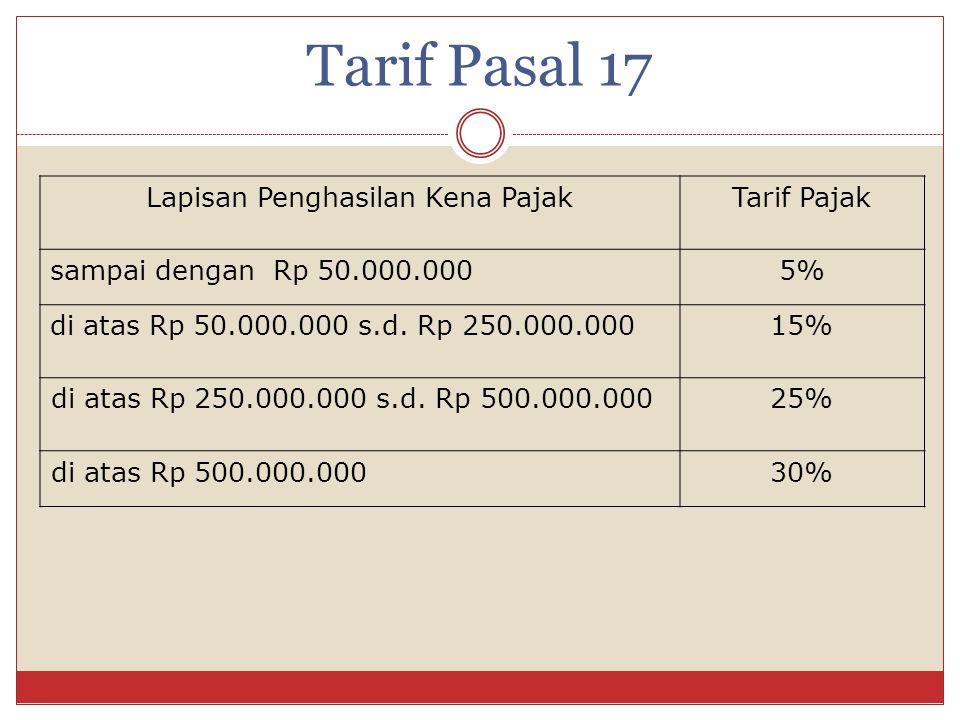 Tarif Pasal 17 Lapisan Penghasilan Kena PajakTarif Pajak sampai dengan Rp 50.000.0005% di atas Rp 50.000.000 s.d. Rp 250.000.00015% di atas Rp 250.000