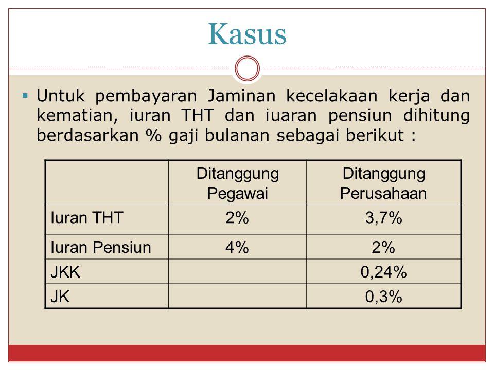 Kasus  Untuk pembayaran Jaminan kecelakaan kerja dan kematian, iuran THT dan iuaran pensiun dihitung berdasarkan % gaji bulanan sebagai berikut : Dit