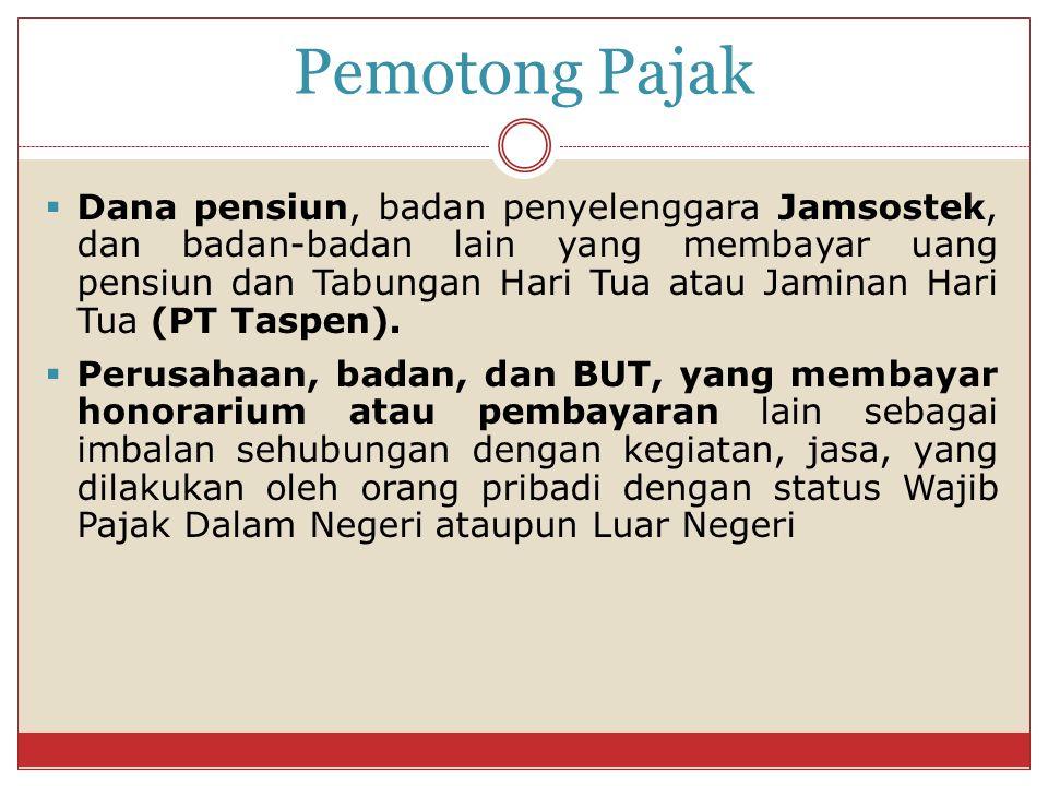 Kasus  Bapak Agung, manajer pada PT.