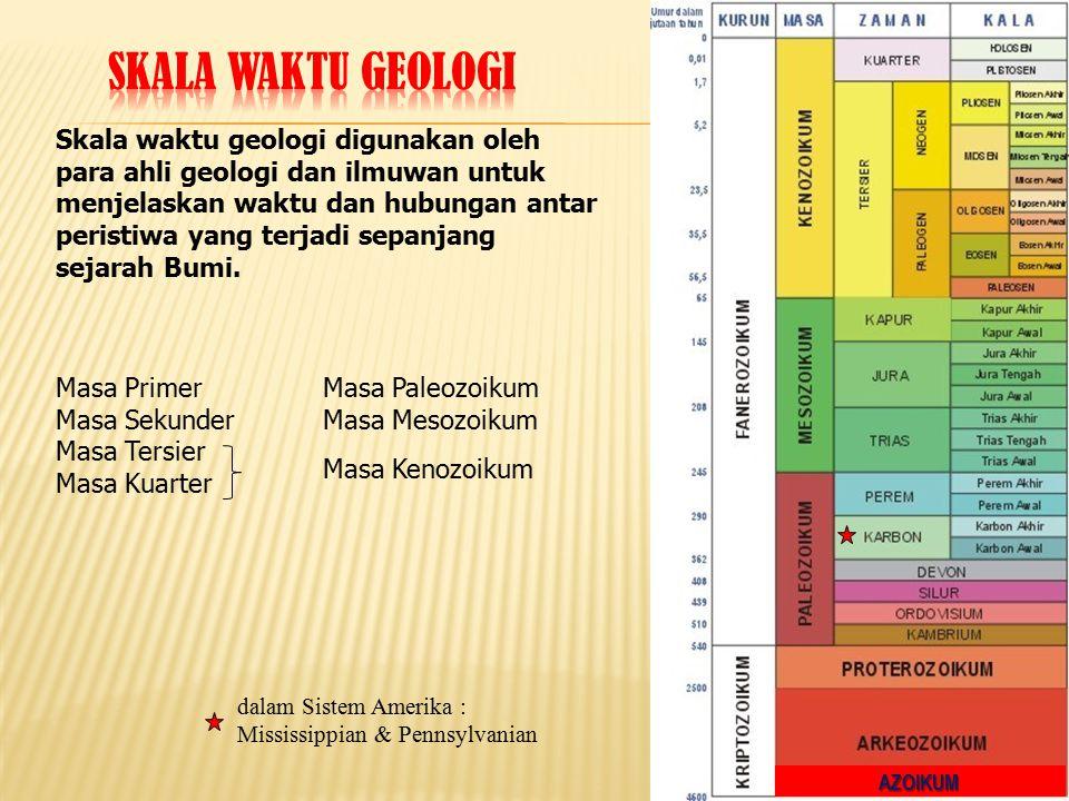 Skala waktu geologi digunakan oleh para ahli geologi dan ilmuwan untuk menjelaskan waktu dan hubungan antar peristiwa yang terjadi sepanjang sejarah B