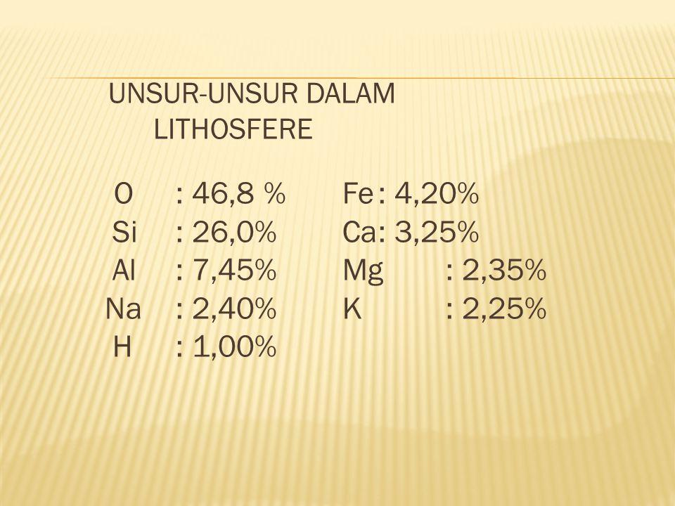 UNSUR-UNSUR DALAM LITHOSFERE O: 46,8 % Fe: 4,20% Si: 26,0% Ca: 3,25% Al: 7,45% Mg: 2,35% Na: 2,40% K: 2,25% H: 1,00%