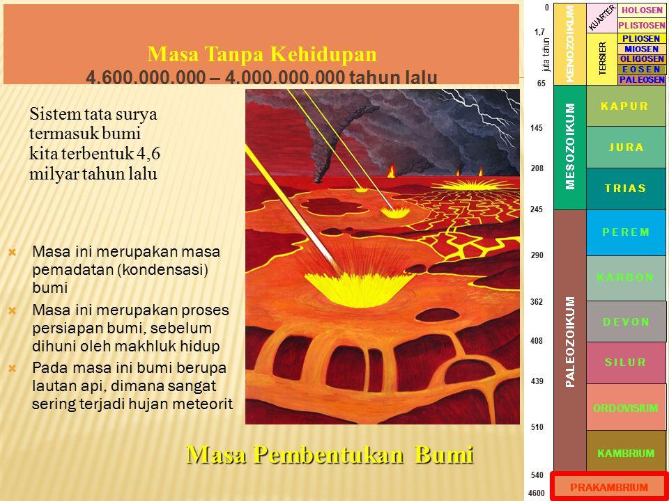 0 1,7 65 145 208 245 290 362 408 439 510 j u t a t a h u n 540 4600 PRAKAMBRIUM KAMBRIUM ORDOVISIUM S I L U R D E V O N K A R B O N P E R E M T R I A S J U R A K A P U R PALEOSEN E O S E N OLIGOSEN MIOSEN PLIOSEN PLISTOSEN HOLOSEN Zaman Amonit dan Reptilia ZAMAN TRIAS  Di zaman ini mulai muncul dinosaurus dan reptilia laut  Amonit melimpah, gastropoda dan bivalvia semakin meningkat  Mamalia pertama mulai muncul dan reptilia air semakin banyak, seperti kura-kura dan penyu  Jenis Sikad dan Konifer mulai menyebar 245.000.000 – 208.000.000 tahun lalu Amonit