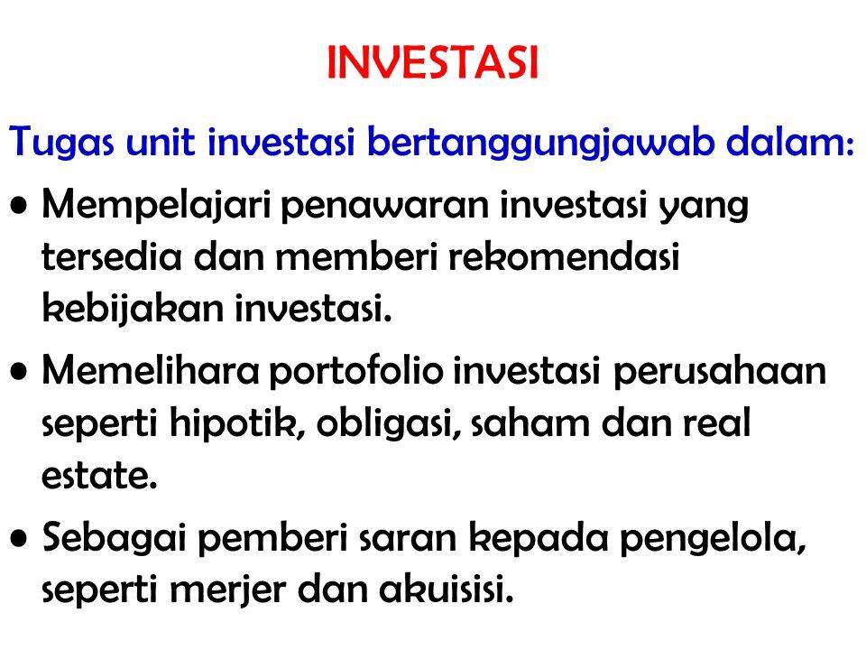 INVESTASI Tugas unit investasi bertanggungjawab dalam: Mempelajari penawaran investasi yang tersedia dan memberi rekomendasi kebijakan investasi. Meme