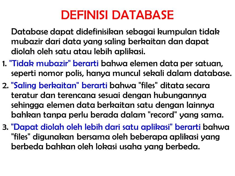 DEFINISI DATABASE Database dapat didefinisikan sebagai kumpulan tidak mubazir dari data yang saling berkaitan dan dapat diolah oleh satu atau lebih ap